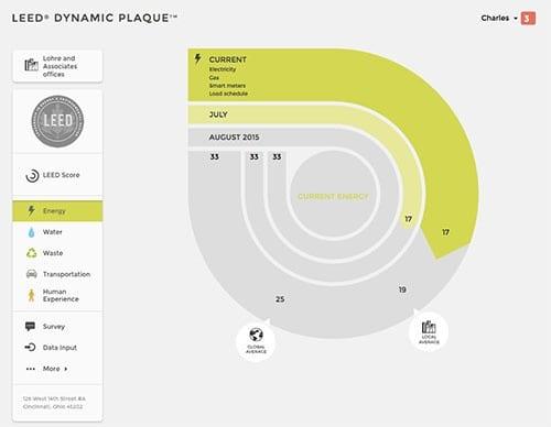 Greenbuild LEED Dynamic Plaque Energy