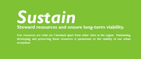 Sustain-Cincinnati-Master-Plan